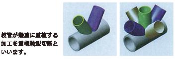 枝管が幾重にも重複する加工を重複鞍型切断と言います。